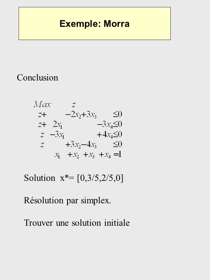 Exemple: Morra Conclusion. Solution x*= [0,3/5,2/5,0] Résolution par simplex.